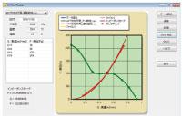 測定したデータは,PC上で表示・保存できます。